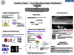 Freeform Optics – Controlling Illumination Distribution