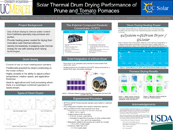 Solar Thermal Drum Drying Performance of Prune and Tomato Pomaces